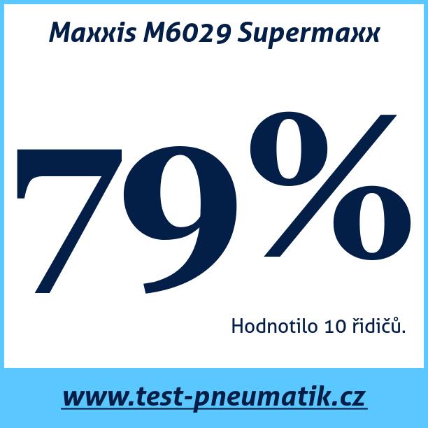 Test pneumatik Maxxis M6029 Supermaxx