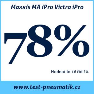 Test pneumatik Maxxis MA iPro Victra iPro