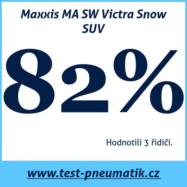 Test pneumatik Maxxis MA SW Victra Snow SUV
