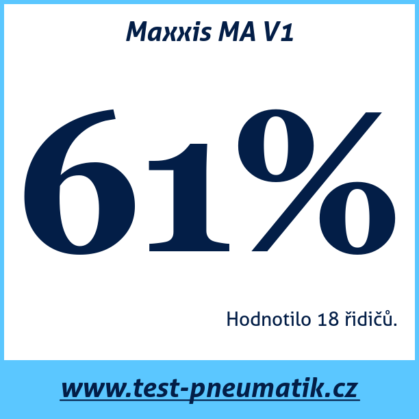 Test pneumatik Maxxis MA V1