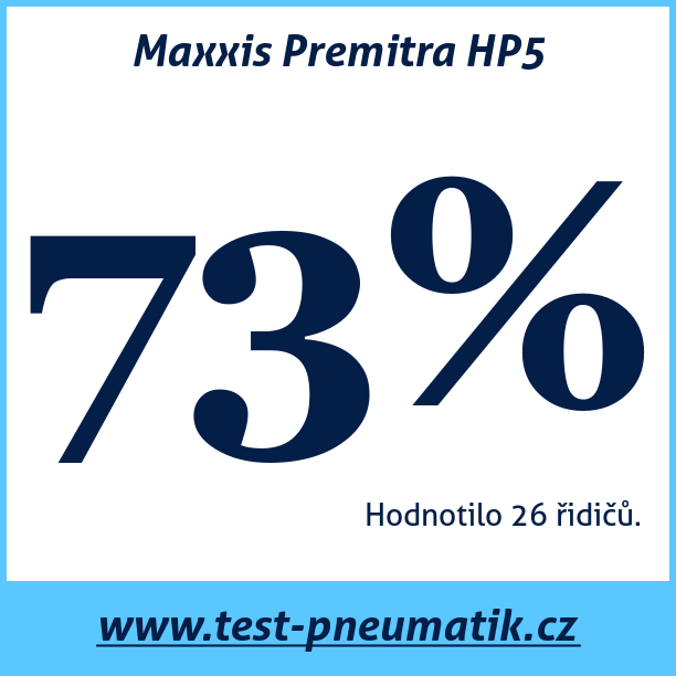 Test pneumatik Maxxis Premitra HP5