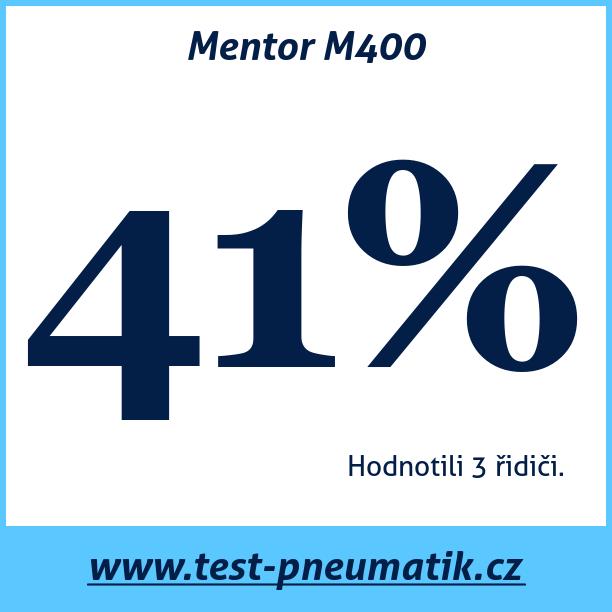 Test pneumatik Mentor M400