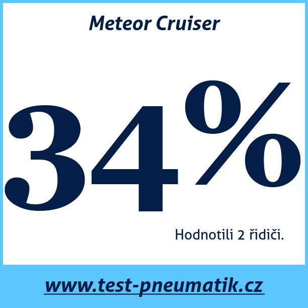 Test pneumatik Meteor Cruiser
