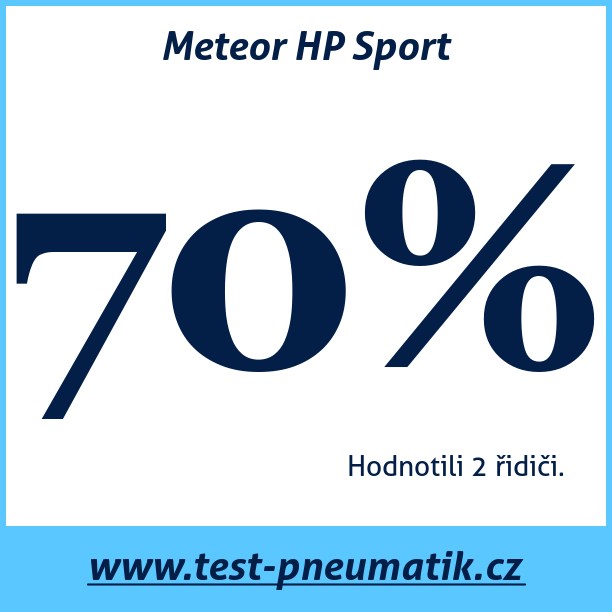 Test pneumatik Meteor HP Sport