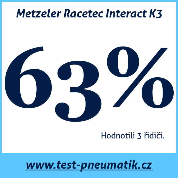 Test pneumatik Metzeler Racetec Interact K3