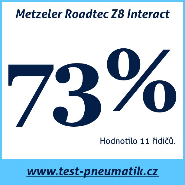 Test pneumatik Metzeler Roadtec Z8 Interact