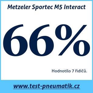 Test pneumatik Metzeler Sportec M5 Interact