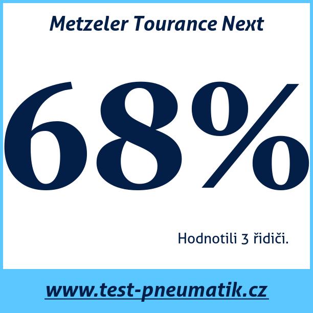 Test pneumatik Metzeler Tourance Next