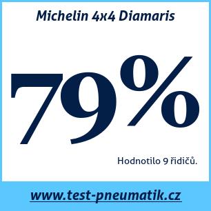 Test pneumatik Michelin 4x4 Diamaris
