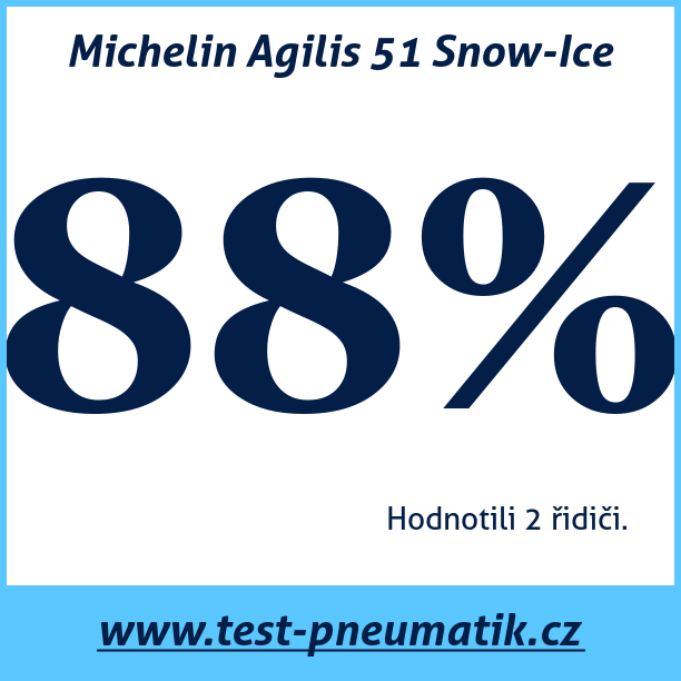 Test pneumatik Michelin Agilis 51 Snow-Ice