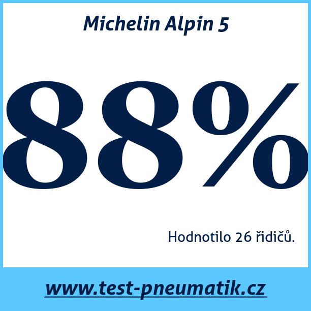 Test pneumatik Michelin Alpin 5