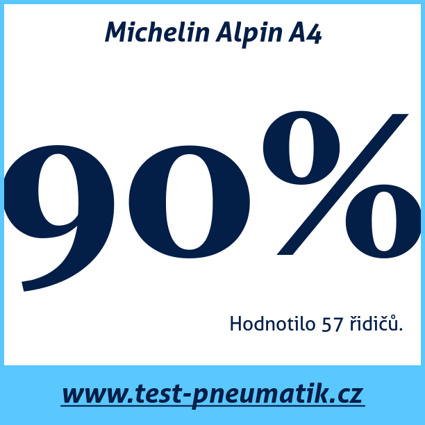 Test pneumatik Michelin Alpin A4