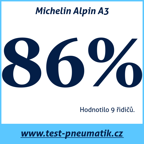 Test pneumatik Michelin Alpin A3
