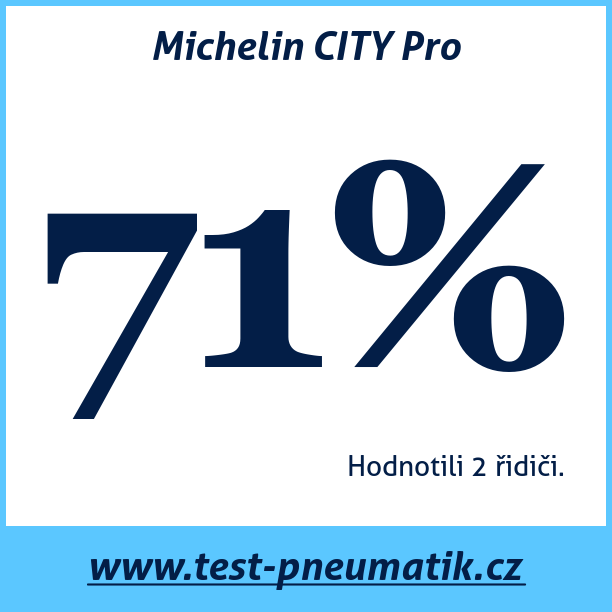 Test pneumatik Michelin CITY Pro