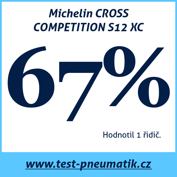 Test pneumatik Michelin CROSS COMPETITION S12 XC