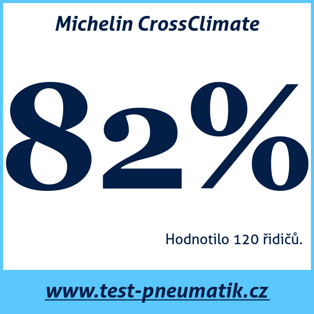 Test pneumatik Michelin CrossClimate