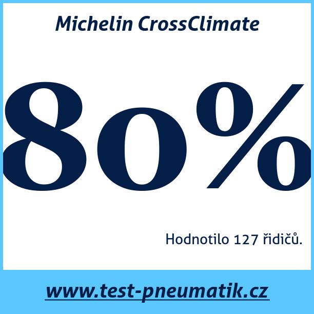Test pneumatik Michelin CrossClimate