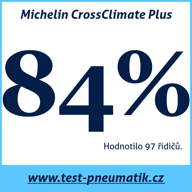 Test pneumatik Michelin CrossClimate Plus