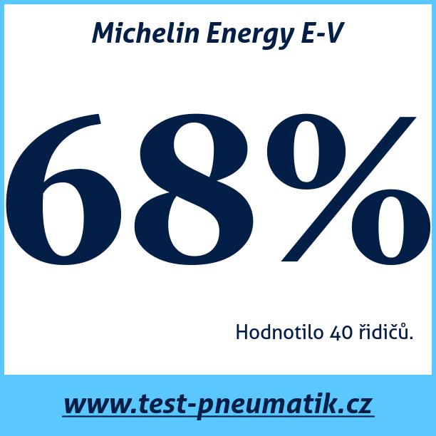 Test pneumatik Michelin Energy E-V