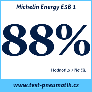 Test pneumatik Michelin Energy E3B 1