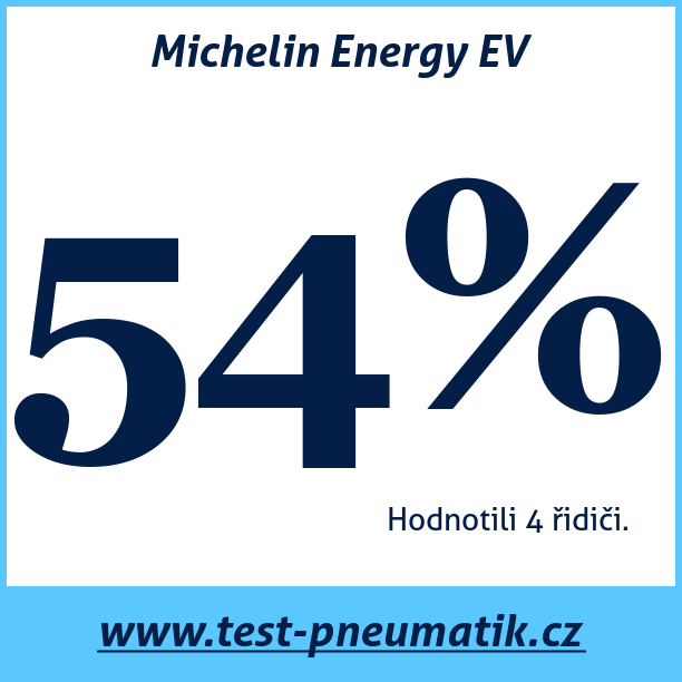 Test pneumatik Michelin Energy EV