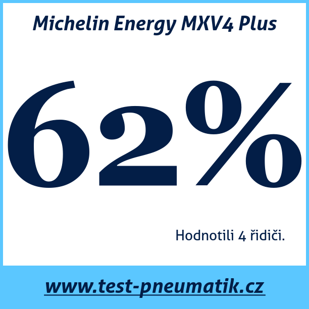 Test pneumatik Michelin Energy MXV4 Plus