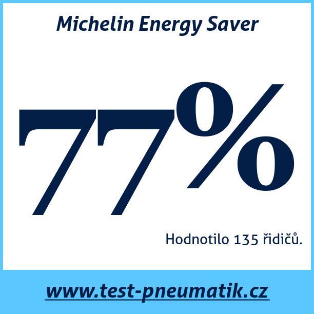 Test pneumatik Michelin Energy Saver