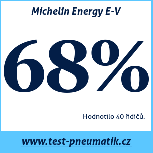 Test pneumatik Michelin Energy E-V