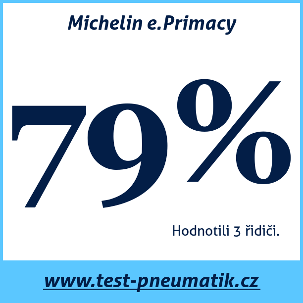 Test pneumatik Michelin e.Primacy