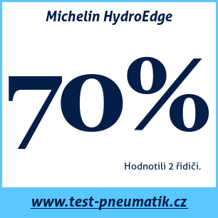 Test pneumatik Michelin HydroEdge
