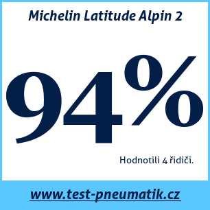 Test pneumatik Michelin Latitude Alpin 2