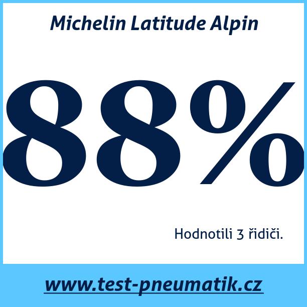 Test pneumatik Michelin Latitude Alpin
