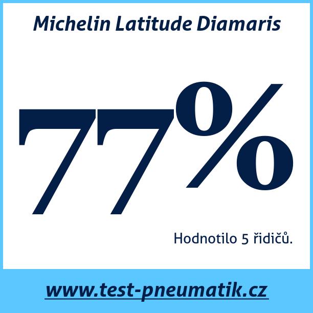 Test pneumatik Michelin Latitude Diamaris