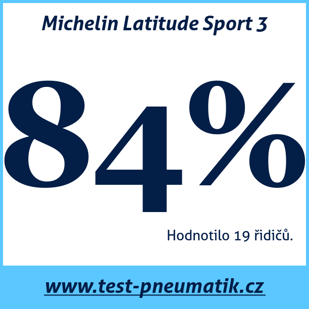 Test pneumatik Michelin Latitude Sport 3