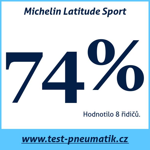 Test pneumatik Michelin Latitude Sport
