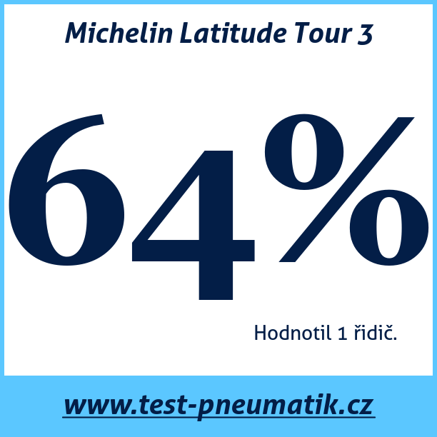 Test pneumatik Michelin Latitude Tour 3