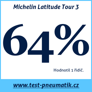 Test pneumatik Michelin Latitude Tour 3