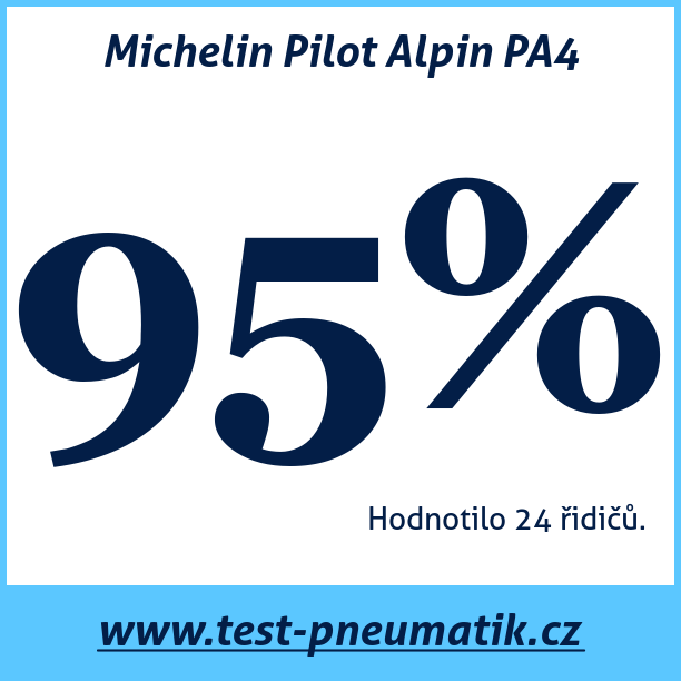 Test pneumatik Michelin Pilot Alpin PA4