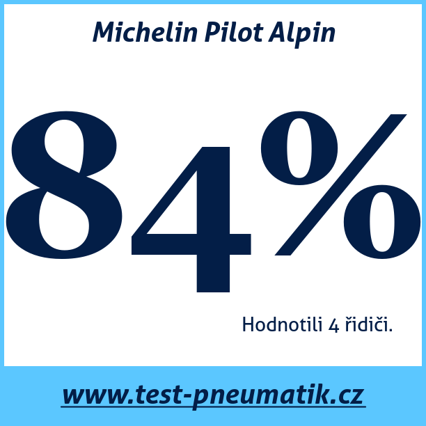 Test pneumatik Michelin Pilot Alpin