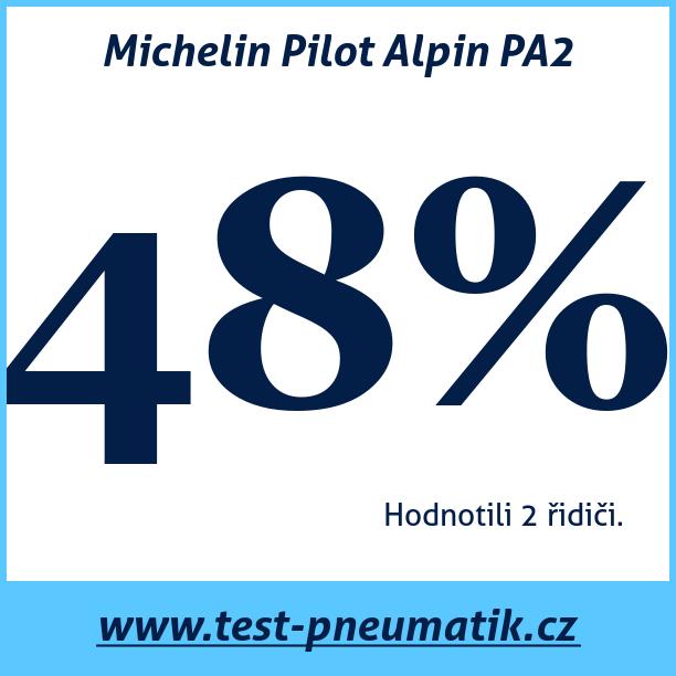 Test pneumatik Michelin Pilot Alpin PA2