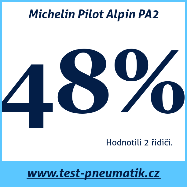Test pneumatik Michelin Pilot Alpin PA2