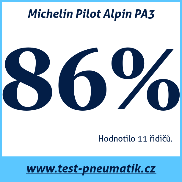 Test pneumatik Michelin Pilot Alpin PA3