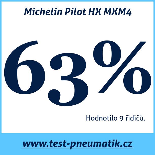Test pneumatik Michelin Pilot HX MXM4
