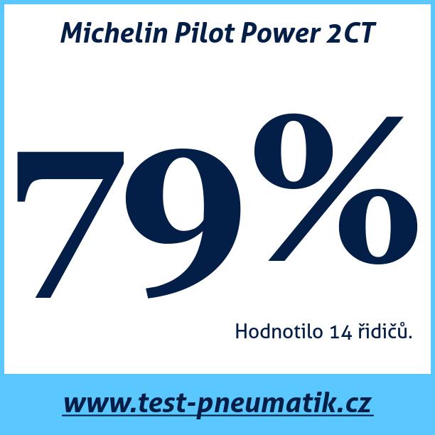 Test pneumatik Michelin Pilot Power 2CT