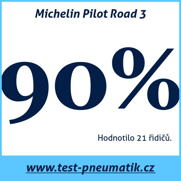 Test pneumatik Michelin Pilot Road 3