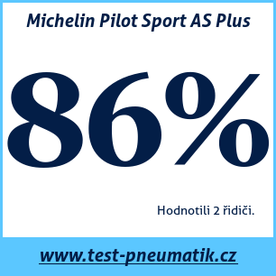 Test pneumatik Michelin Pilot Sport AS Plus