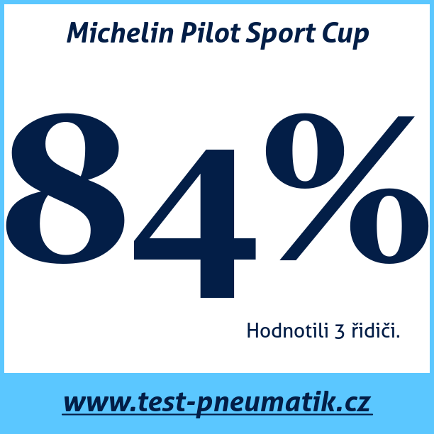 Test pneumatik Michelin Pilot Sport Cup