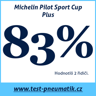 Test pneumatik Michelin Pilot Sport Cup Plus