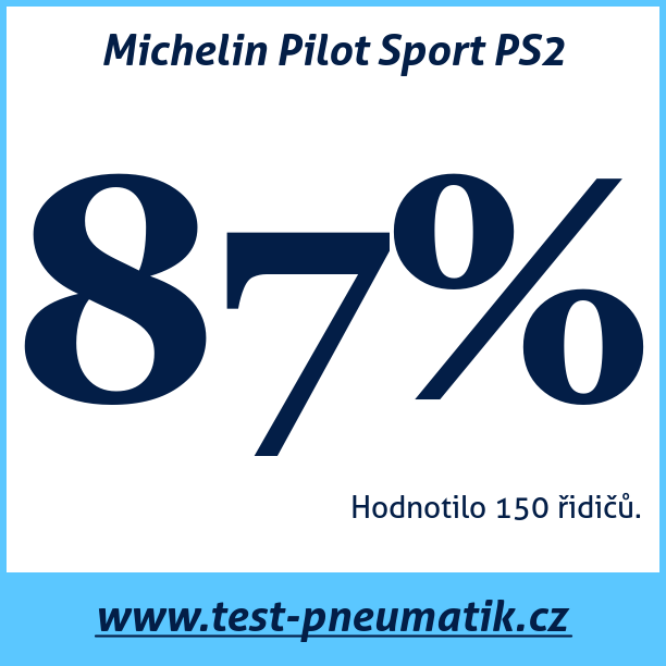 Test pneumatik Michelin Pilot Sport PS2