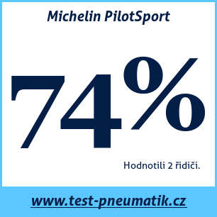 Test pneumatik Michelin PilotSport